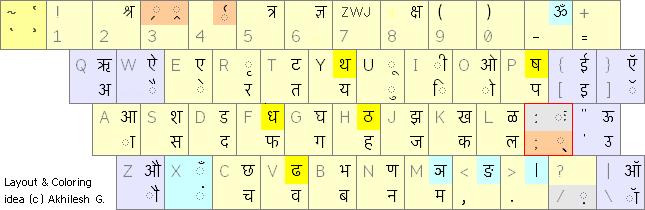 Marathi Typing Keyboard Devanagari Online