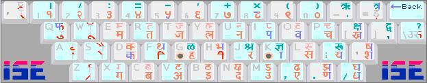 Keyboard Layout of Lekhani